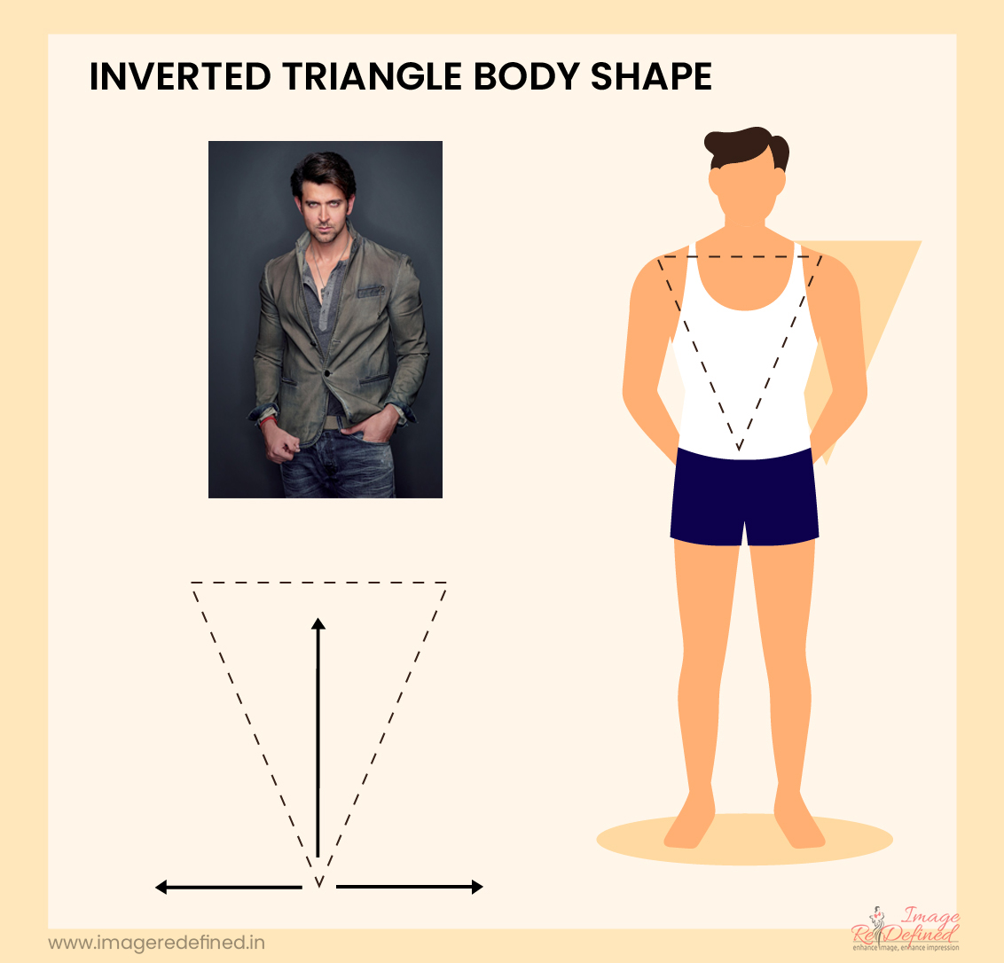 Inverted Triangle Body Shape of Men