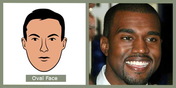 Oval Face shape - Image redefined