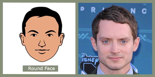Round face shape - Image redefined